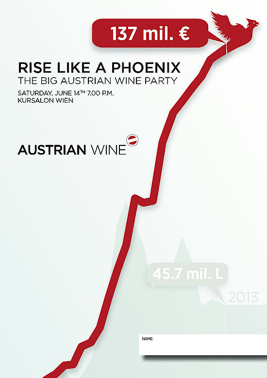 Big Austrian Wine Party
